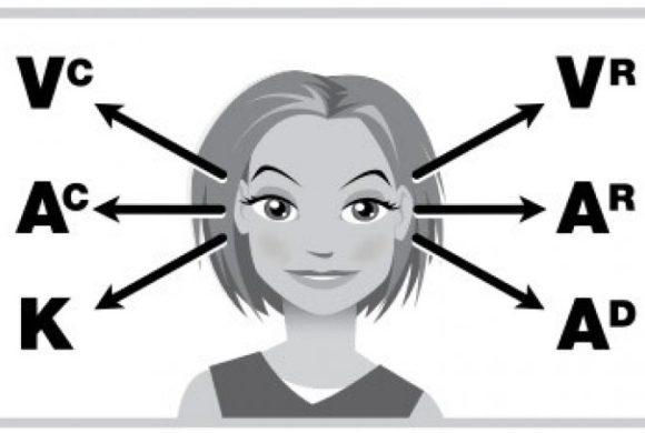 Eye Patterns & Mind Reading   Brisbane Hypnosis